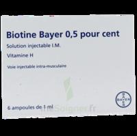 Biotine Bayer 0,5 Pour Cent, Solution Injectable I.m. à COLLONGES-SOUS-SALEVE