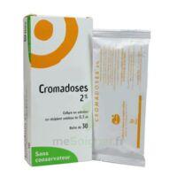 Cromadoses 2 Pour Cent, Collyre En Solution En Récipient Unidose à COLLONGES-SOUS-SALEVE